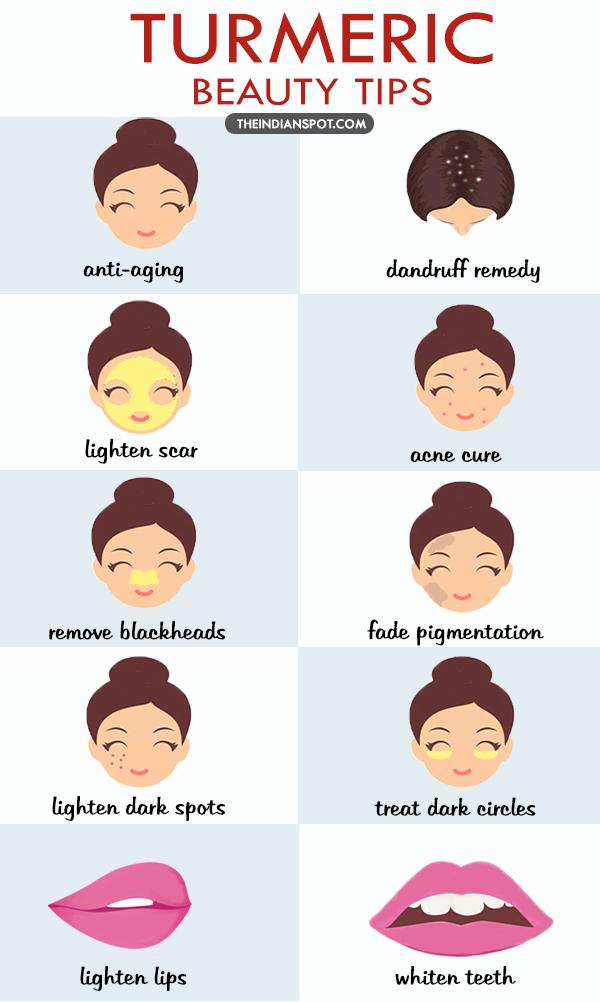 10 BEST BEAUTY TIPS USING TURMERIC