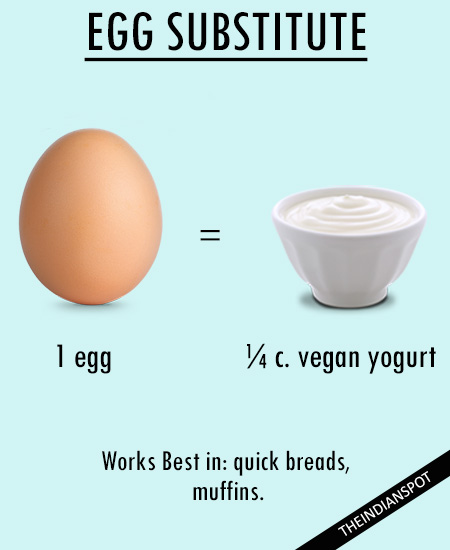 BEST SUBSTITUTES FOR EGGS IN BAKING