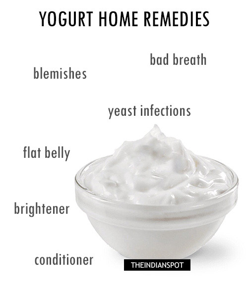 TOP BENEFITS AND HOME REMEDIES OF YOGURT