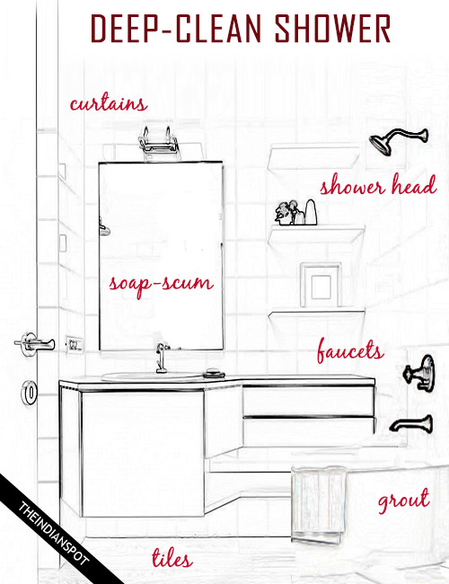 KEEP YOUR SHOWER NATURALLY CLEAN