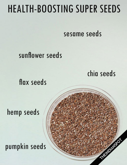 SUPERSEEDS YOU SHOULD BE EATING