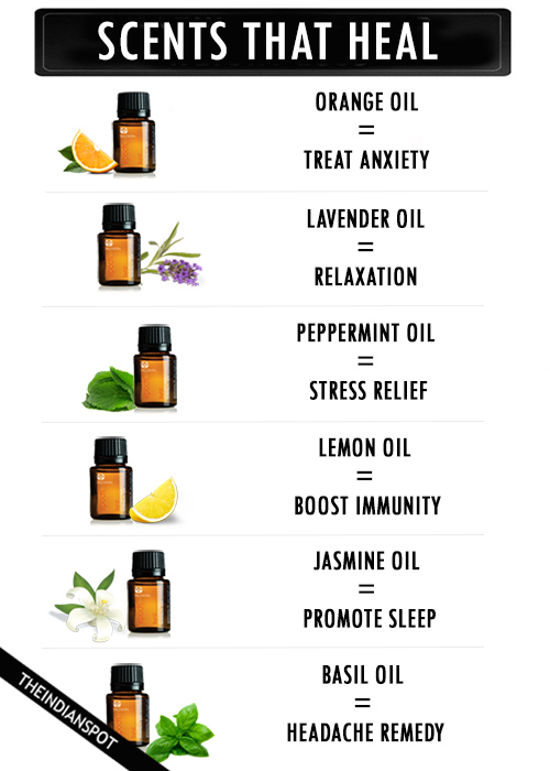 Sniff your way to health - SCENTS THAT HAVE THE POWER TO HEAL