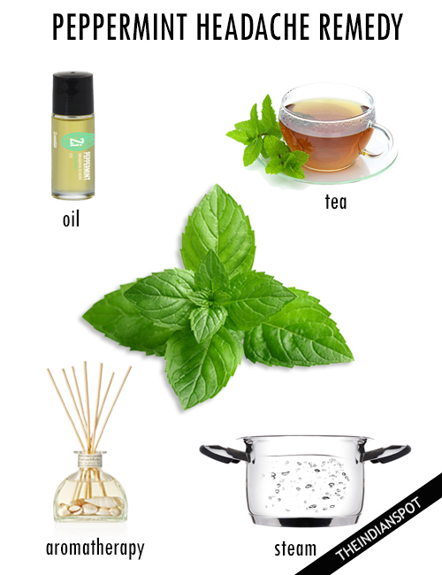 PEPPERMINT HEADACHE REMEDY