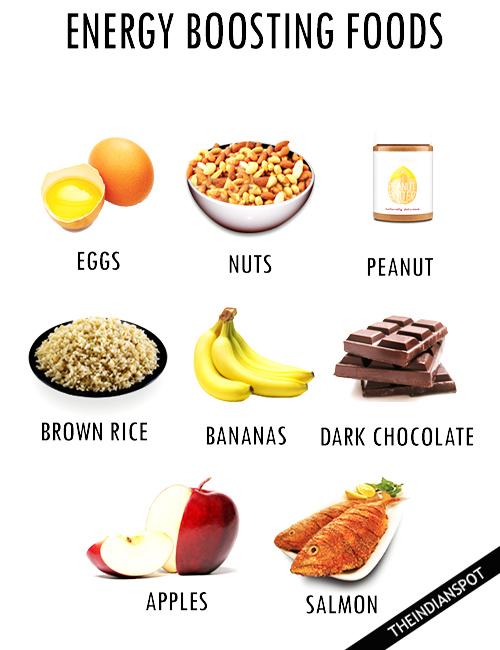 LIST OF ENERGY BOOSTING FOODS