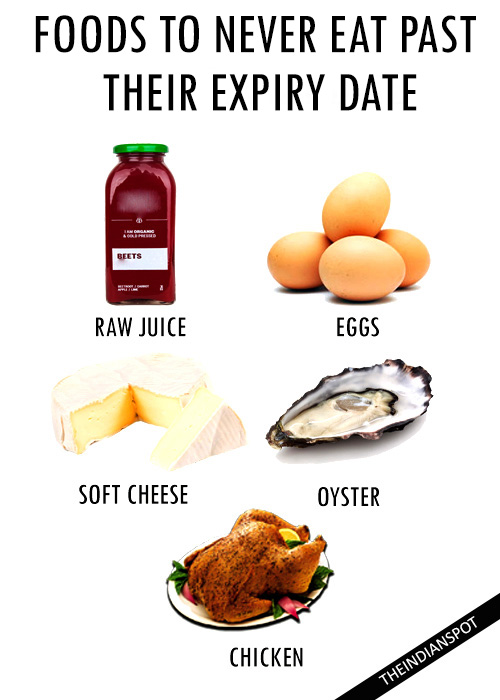 FOODS YOU SHOULD NEVER EAT PAST THE EXPIRY