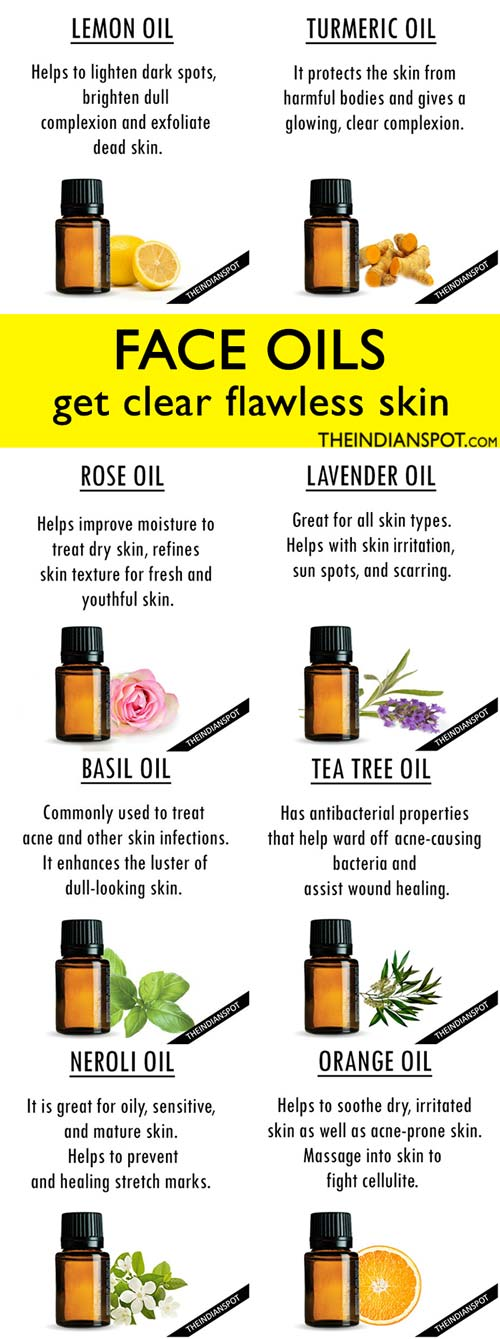 Benefits and uses of 10 Best Essential Oils for skincare