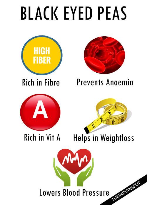 HEALTH BENEFITS OF BLACK EYED PEAS
