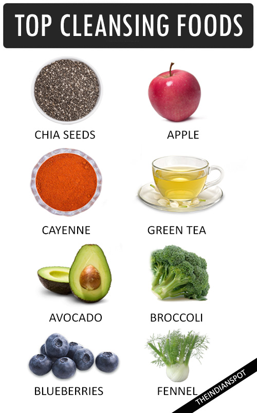 TOP 10 CLEANSING FOODS