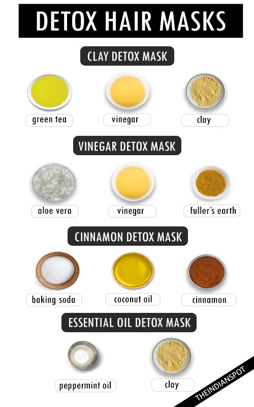 How To Deep Clean Your Face Naturally