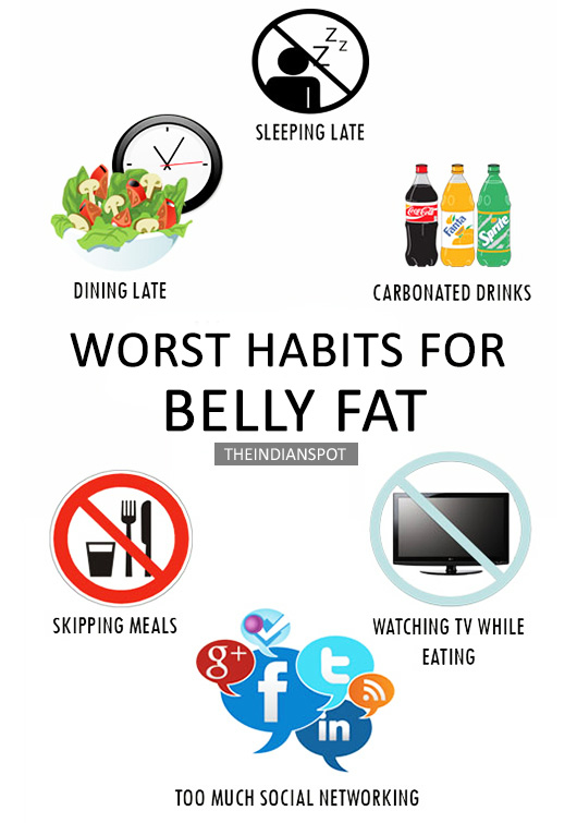 WORST HABITS FOR BELLY FAT