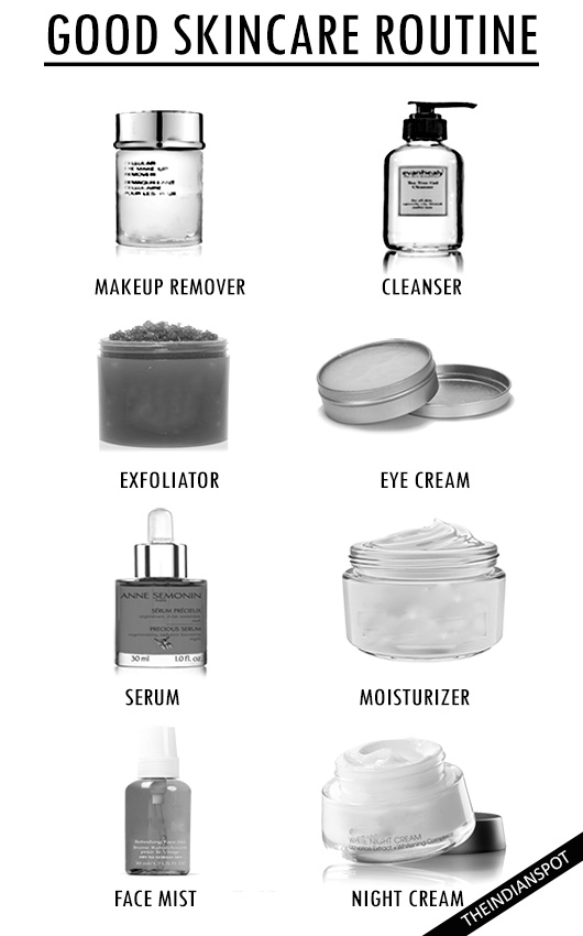 LEARN THE BASICS OF GOOD SKINCARE ROUTINE