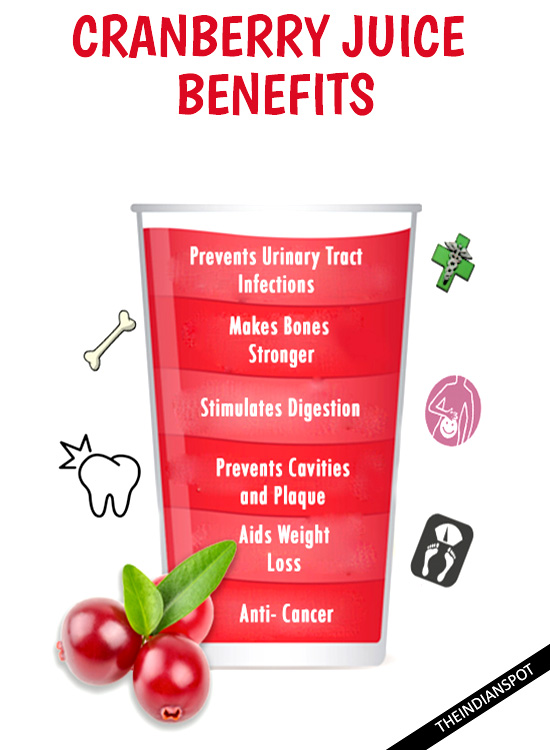 6 AMAZING BENEFITS OF CRANBERRY JUICE