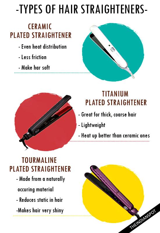 Choosing a hair straightener - TYPES OF HAIR STRAIGHTENERS