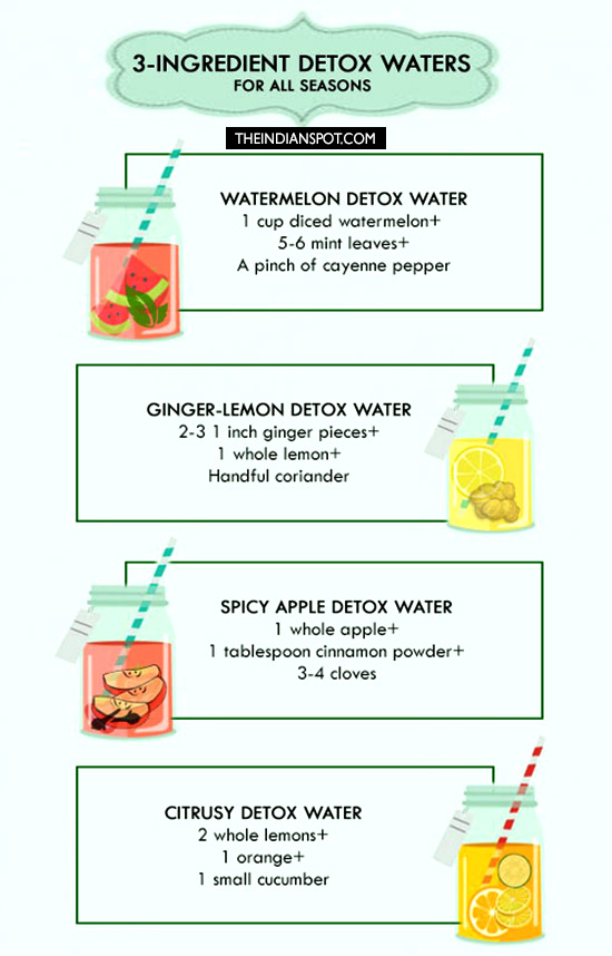 DETOX WATER RECIPES FOR EVERY SEASON