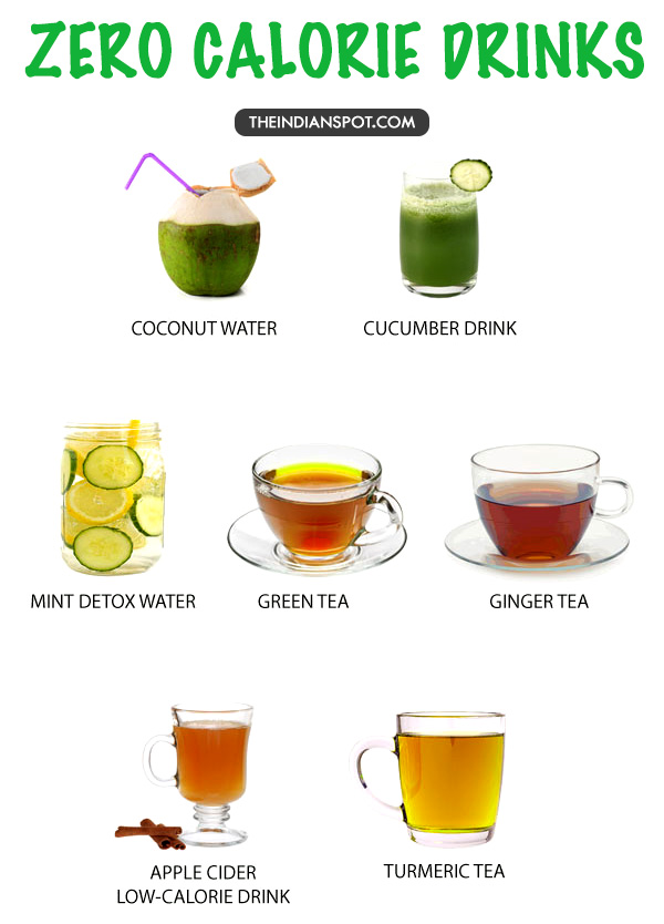 No Calorie All Natural Drinks