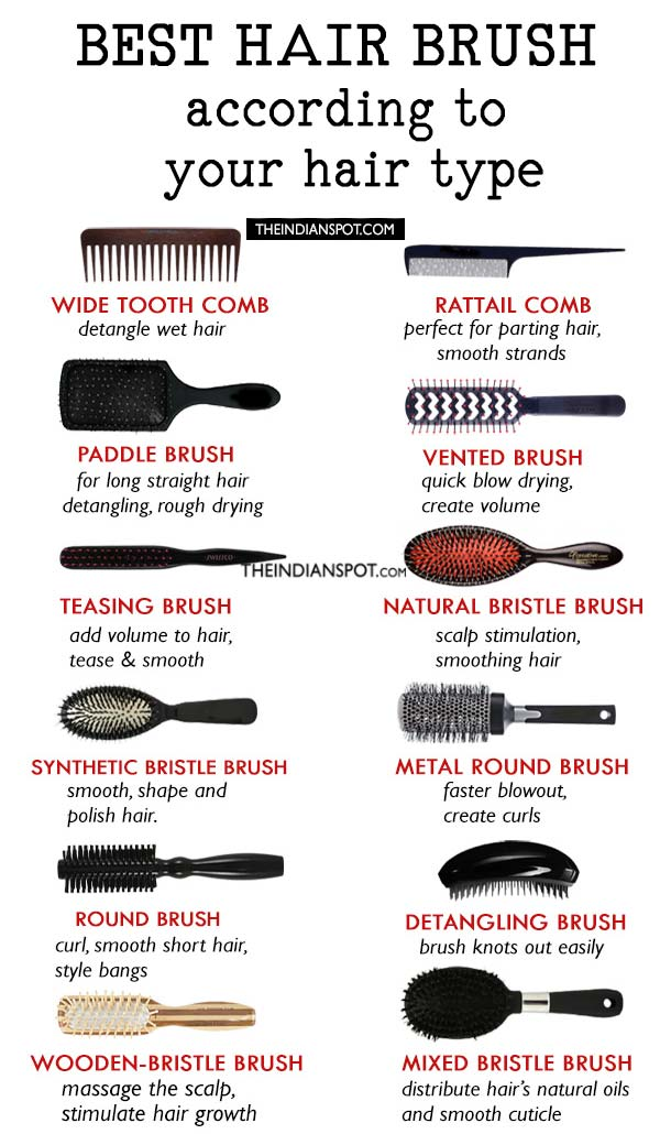 Types Of Hair Brushes How To Choose The Best Hair Brush The