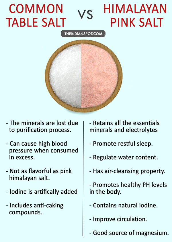 TABLE SALT VS HIMALAYAN PINK SALT