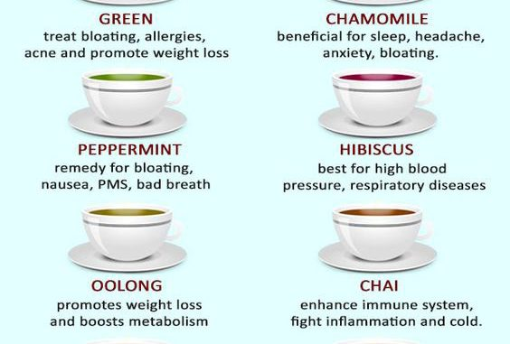 Top 10 Types of Teas