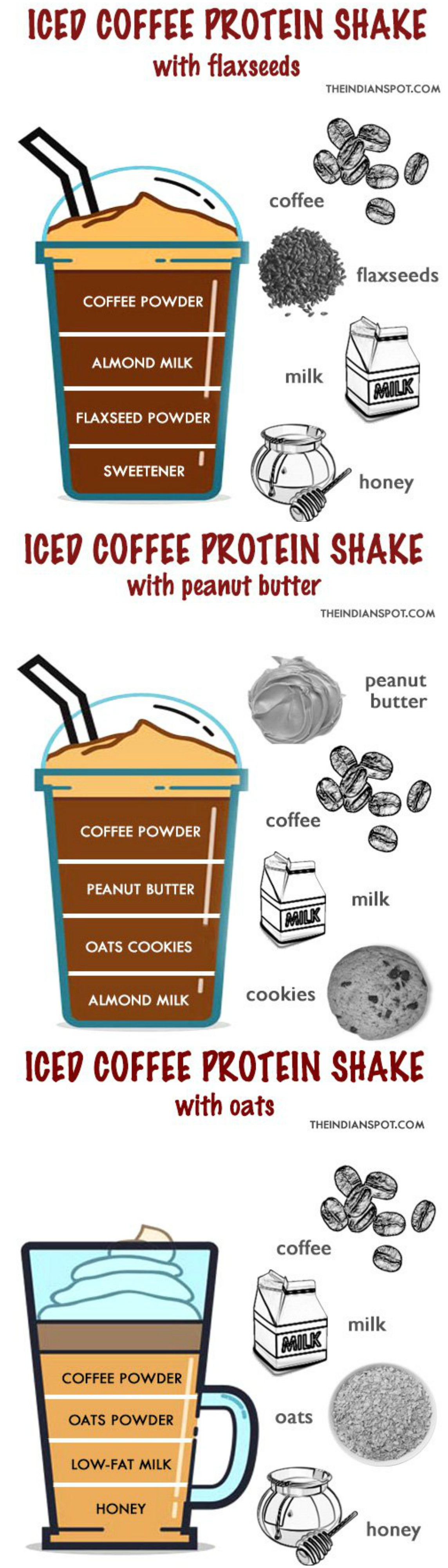 ICED COFFEE PROTEIN SHAKE RECIPES