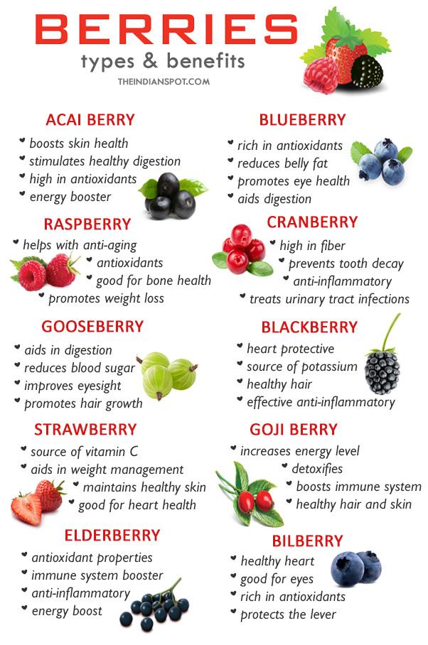 10 Amazing Benefits of Berries