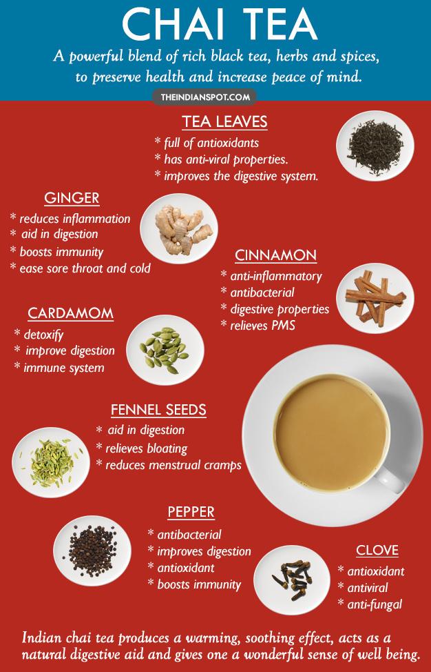 Chai Masala Tea Drink