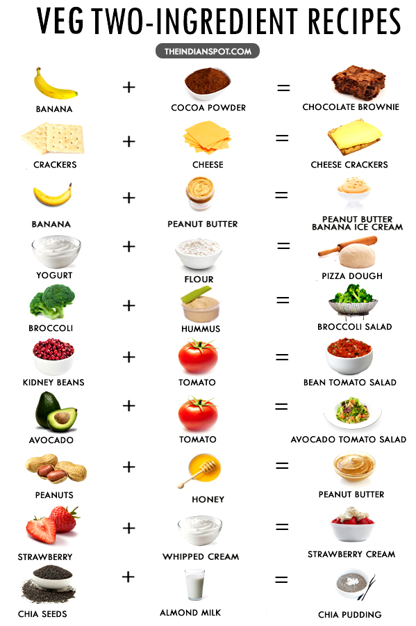 VEGETARIAN RECIPES WITH TWO INGREDIENTS