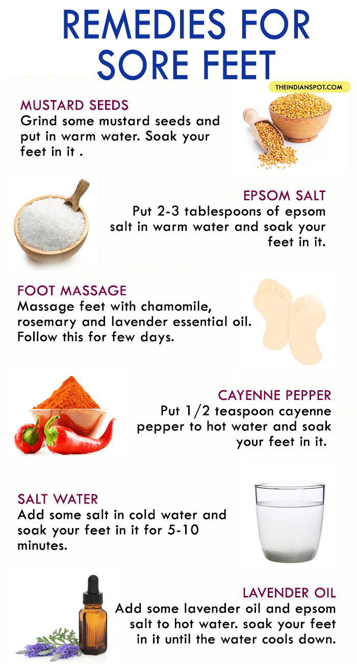 NATURAL REMEDIES FOR SORE FEET - THE INDIAN SPOT