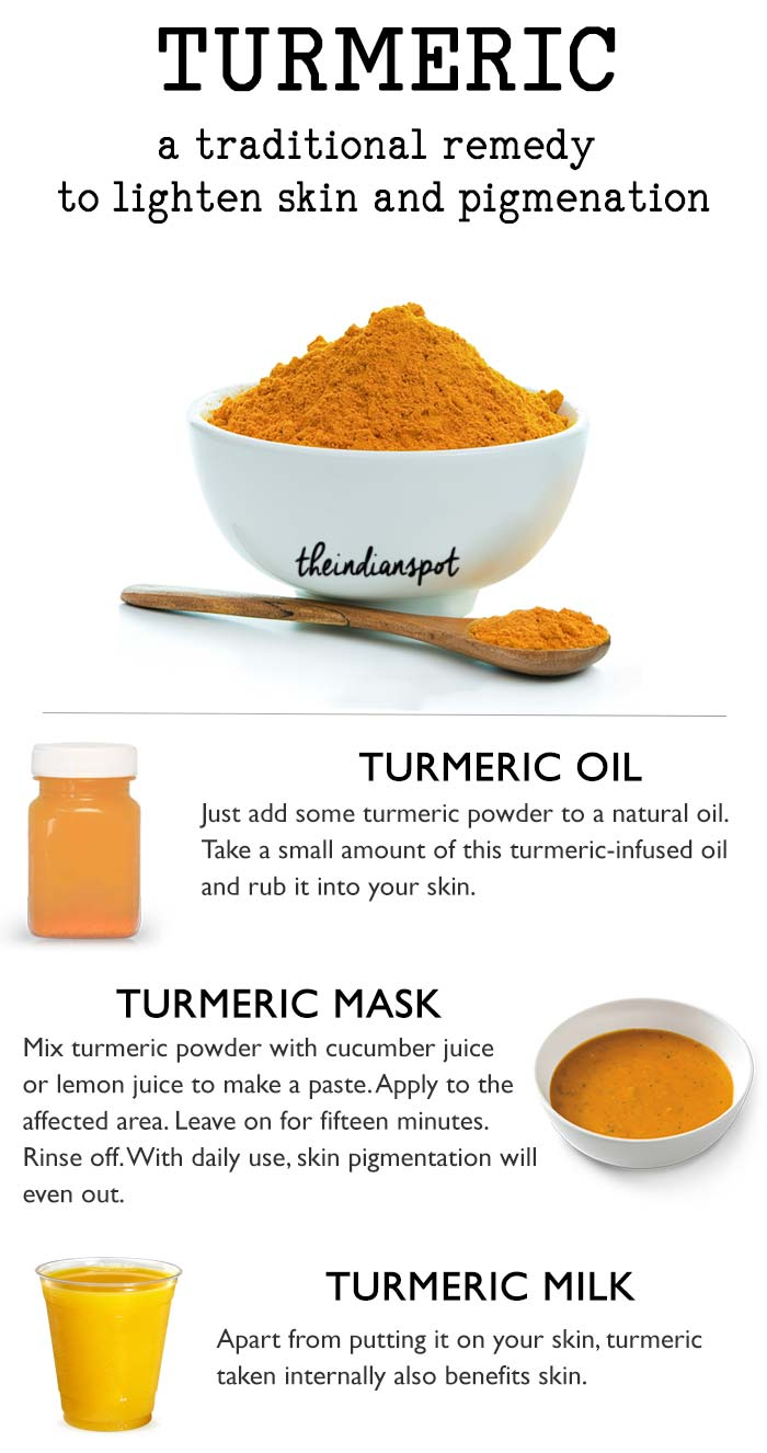 TURMERIC- A NATURAL REMEDY FOR HYPERPIGMENTATION