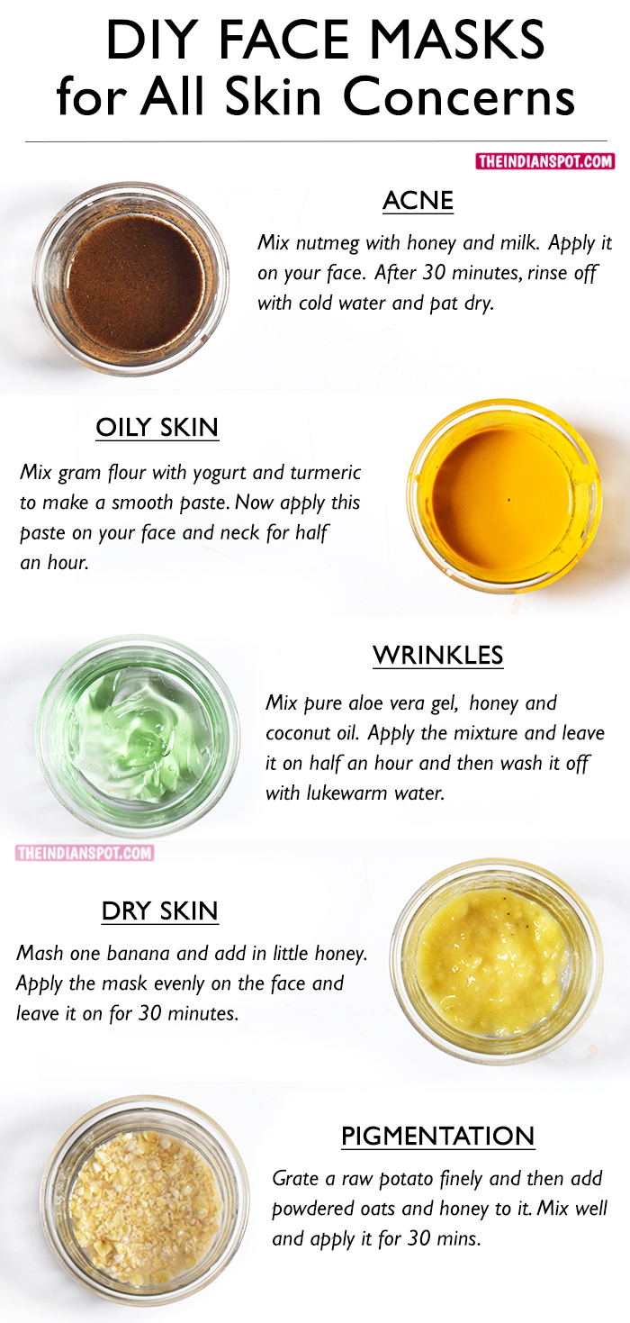 BEST DIY FACE MASKS FOR YOUR BIGGEST SKIN PROBLEMS