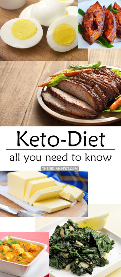 THINGS TO KNOW BEFORE YOU START A KETO DIET- MY EXPERIENCE